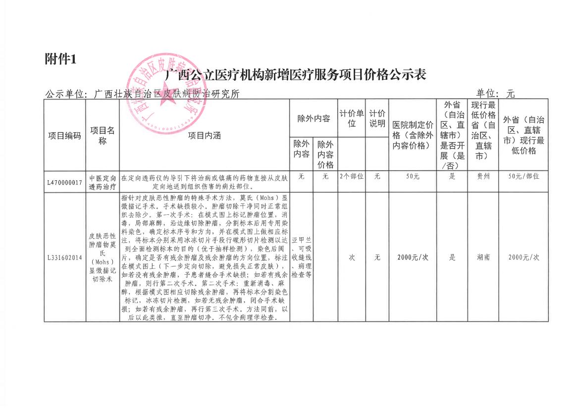 自治区皮研所新增医疗服务项目价格公示